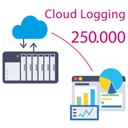 Cloud Logging 250.000