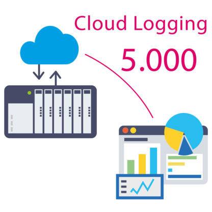 Cloud Logging 5.000