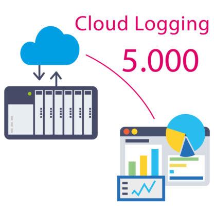 Cloud Logging 5.000