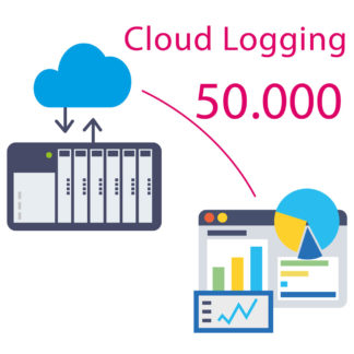 Cloud Logging 50.000